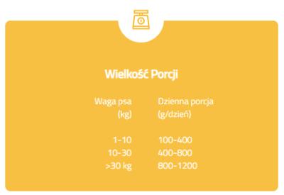 Brit Mono Protein - Tuńczyk Słodki Ziemniak - 400g puszka - karma mokra - MiskaKarmy.pl