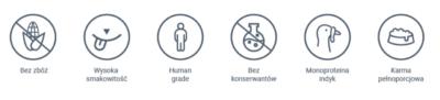 VetExpert RAW PALEO Medium Adult - Karma sucha dla psa - infografika-1 - miskakarmypl